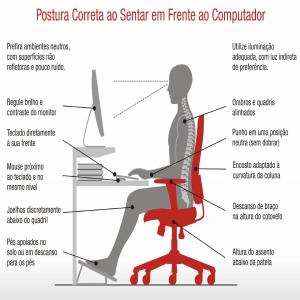 Trabalhar muitas horas sentado pode causar dores nas costas
